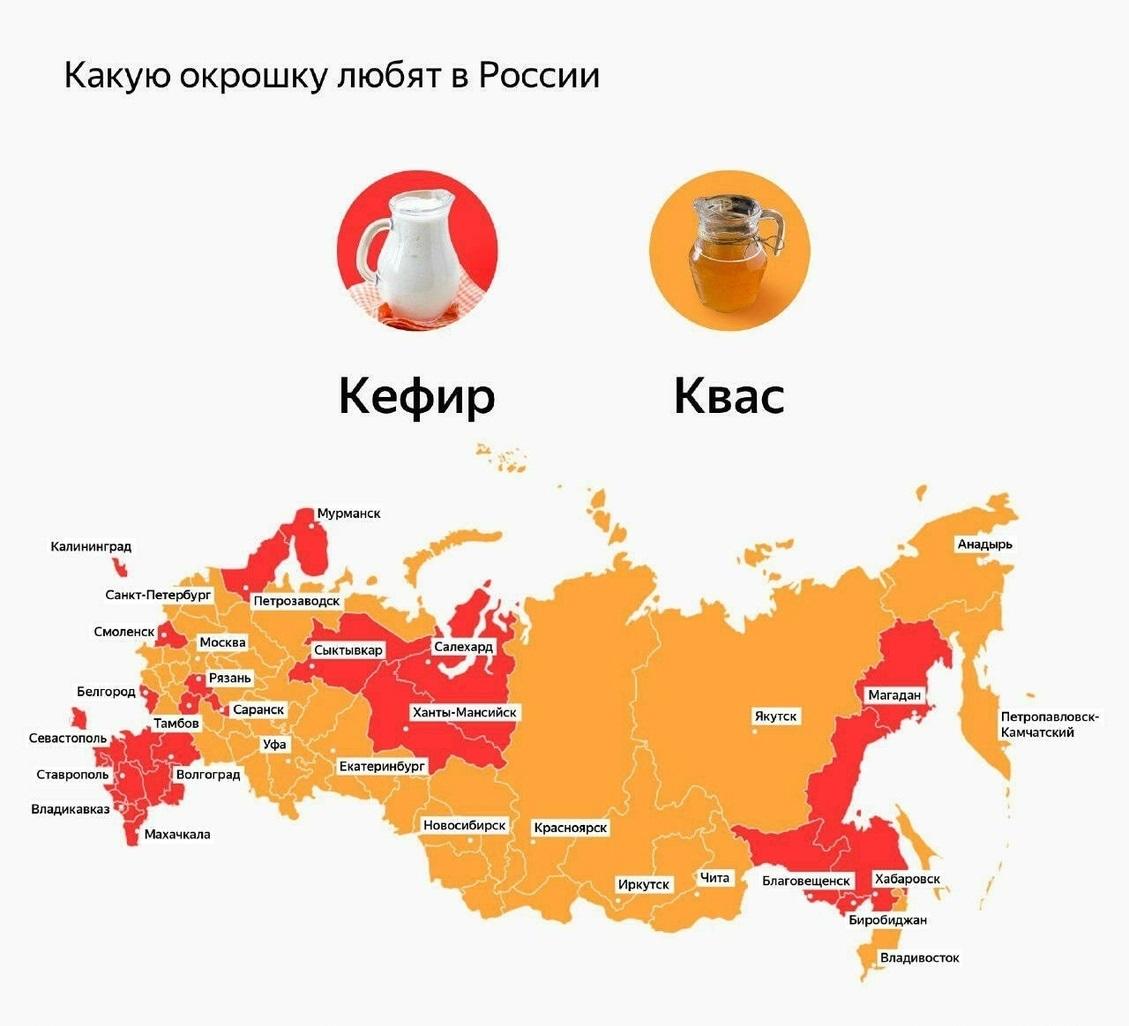 Результаты публичного опроса Яндекс