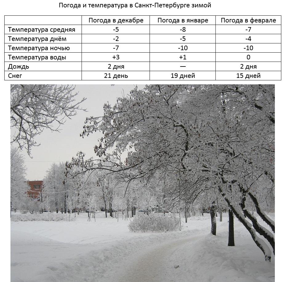 Колпино зимой. Фото: Peterburg23