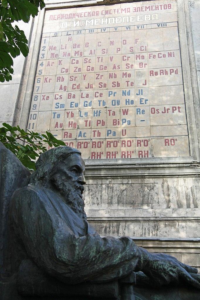 Памятник Менделееву. Фото: VekaSpb