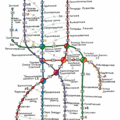 Пешеходная схема метро Санкт-Петербурга