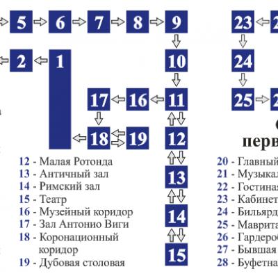 Карта-схема дворца, источник фото: http://iamspb.ru/dvortsyi/chastnyie/yusupovskiy.html